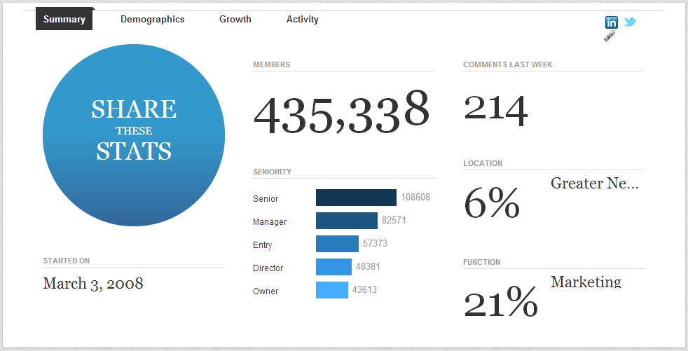 Linkedin Group Statistics