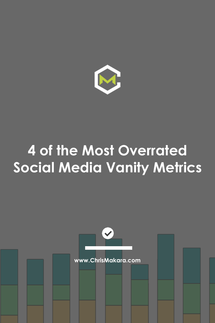 social media data metrics