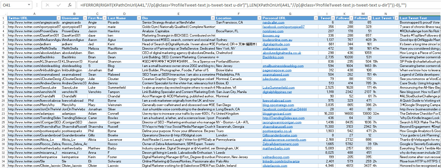 Excel Twitter Dashboard